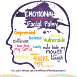 Emotional Effects Poster